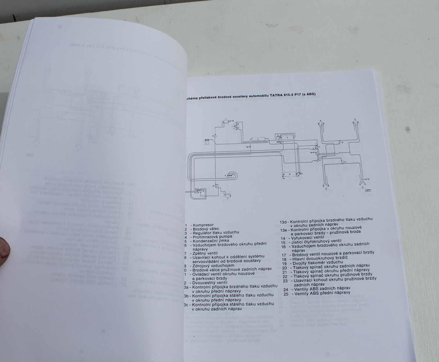 Dodatek K Dilenske Prirucce Pro Abs Na Tatra 815 2 Motomanual